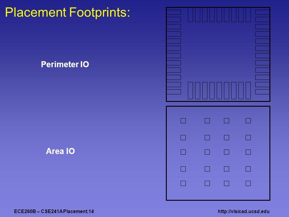 ECE260B – CSE241A Placement.14http://vlsicad.ucsd.edu Perimeter IO Area IO Placement Footprints: