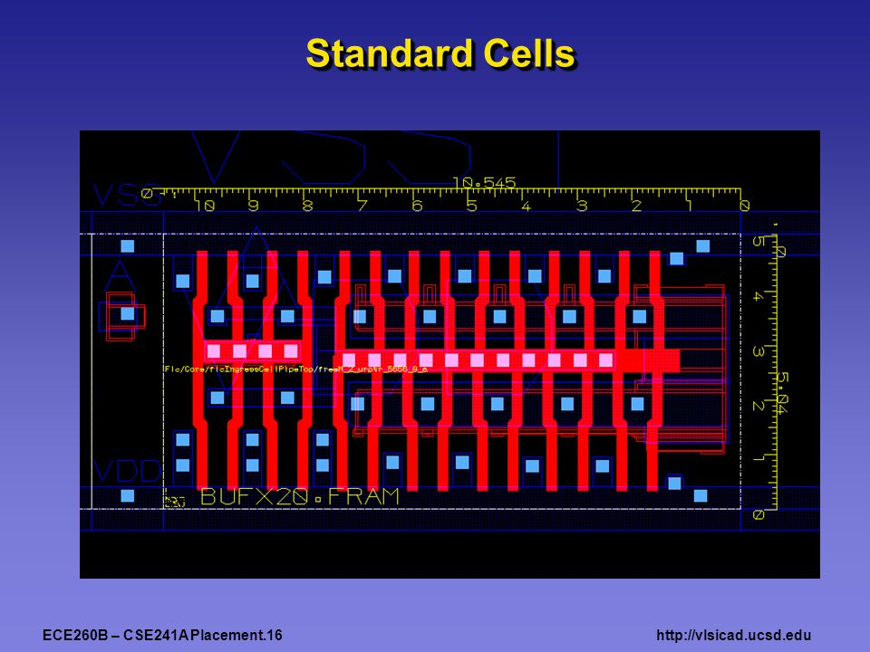 ECE260B – CSE241A Placement.16http://vlsicad.ucsd.edu Standard Cells