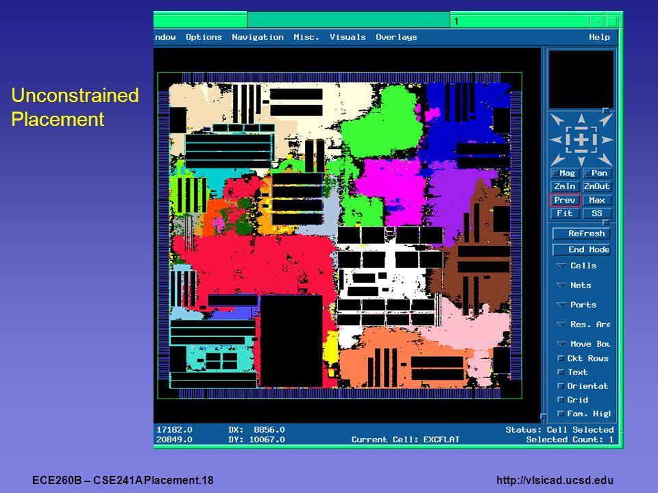 ECE260B – CSE241A Placement.18http://vlsicad.ucsd.edu Unconstrained Placement