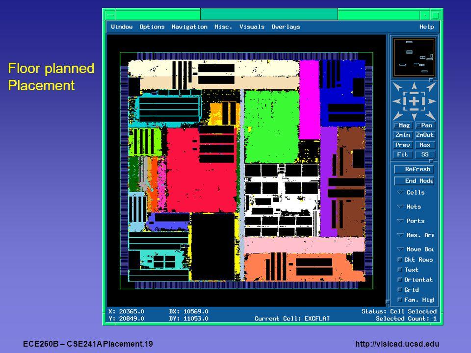ECE260B – CSE241A Placement.19http://vlsicad.ucsd.edu Floor planned Placement