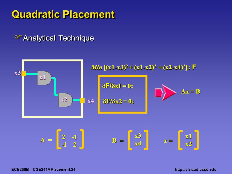 ECE260B – CSE241A Placement.24http://vlsicad.ucsd.edu Quadratic Placement  Analytical Technique x4 x3 x1 x2 Min [(x1-x3) 2 + (x1-x2) 2 + (x2-x4) 2 ]