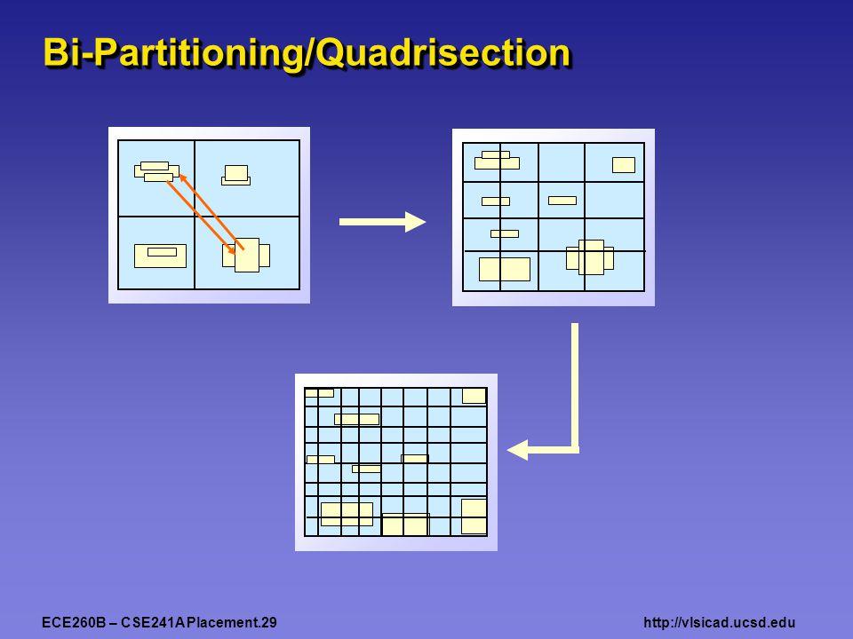 ECE260B – CSE241A Placement.29http://vlsicad.ucsd.edu Bi-Partitioning/QuadrisectionBi-Partitioning/Quadrisection