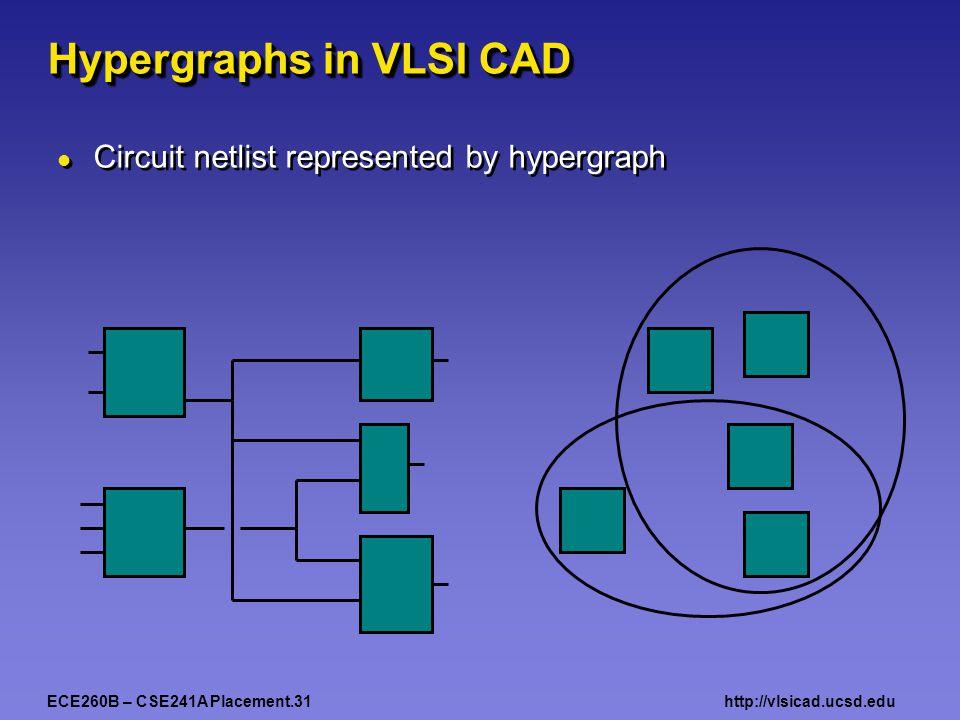 ECE260B – CSE241A Placement.31http://vlsicad.ucsd.edu Hypergraphs in VLSI CAD Circuit netlist represented by hypergraph