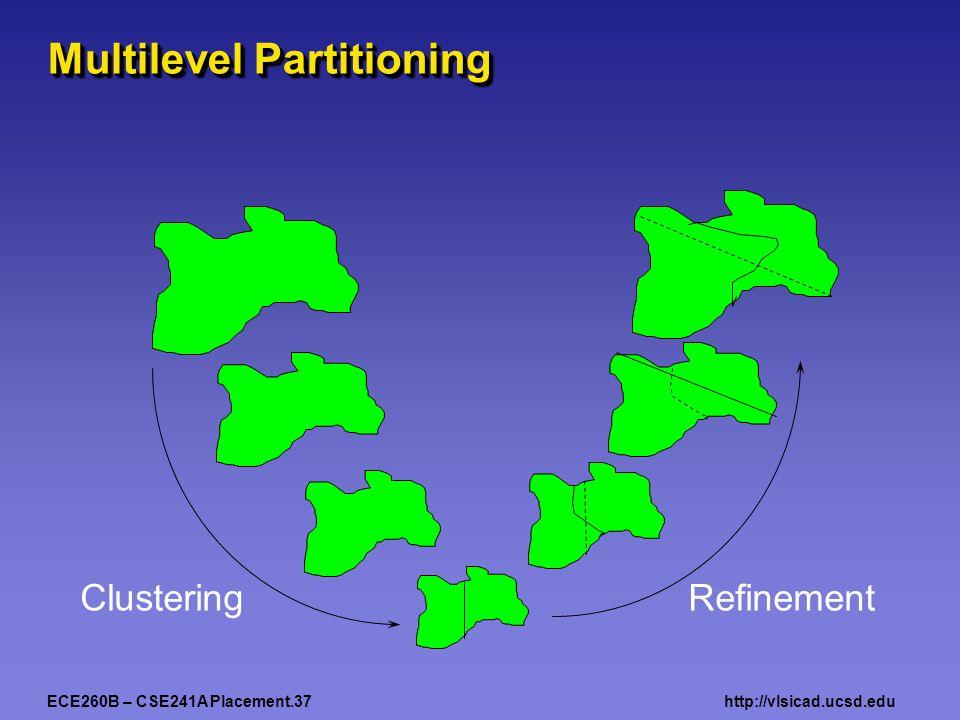 ECE260B – CSE241A Placement.37http://vlsicad.ucsd.edu Multilevel Partitioning RefinementClustering