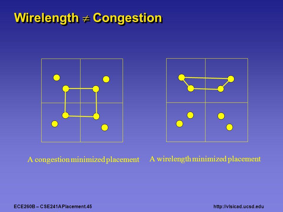 ECE260B – CSE241A Placement.45http://vlsicad.ucsd.edu Wirelength  Congestion A congestion minimized placement A wirelength minimized placement