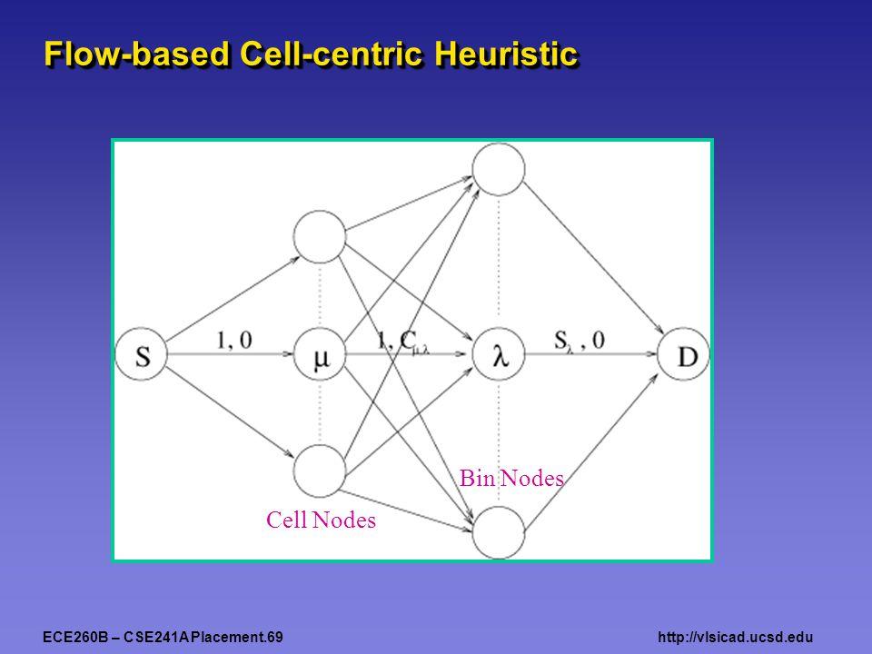 ECE260B – CSE241A Placement.69http://vlsicad.ucsd.edu Flow-based Cell-centric Heuristic Cell Nodes Bin Nodes