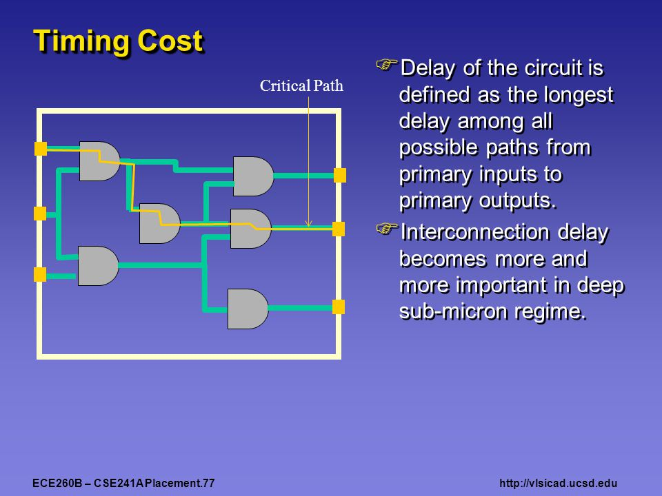 ECE260B – CSE241A Placement.77http://vlsicad.ucsd.edu Timing Cost  Delay of the circuit is defined as the longest delay among all possible paths from primary inputs to primary outputs.