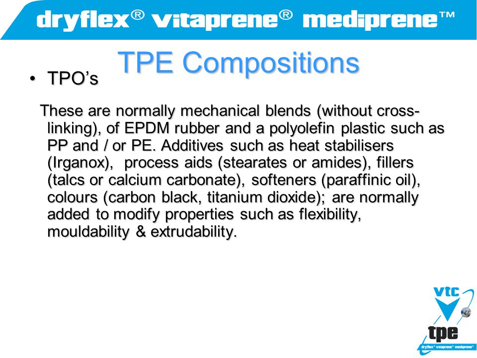 TPE Compositions TPO'sTPO's These are normally mechanical blends (without cross- linking), of EPDM rubber and a polyolefin plastic such as PP and / or
