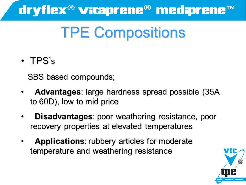 TPE Compositions TPS' sTPS' s SBS based compounds; SBS based compounds; Advantages: large hardness spread possible (35A to 60D), low to mid price Adva