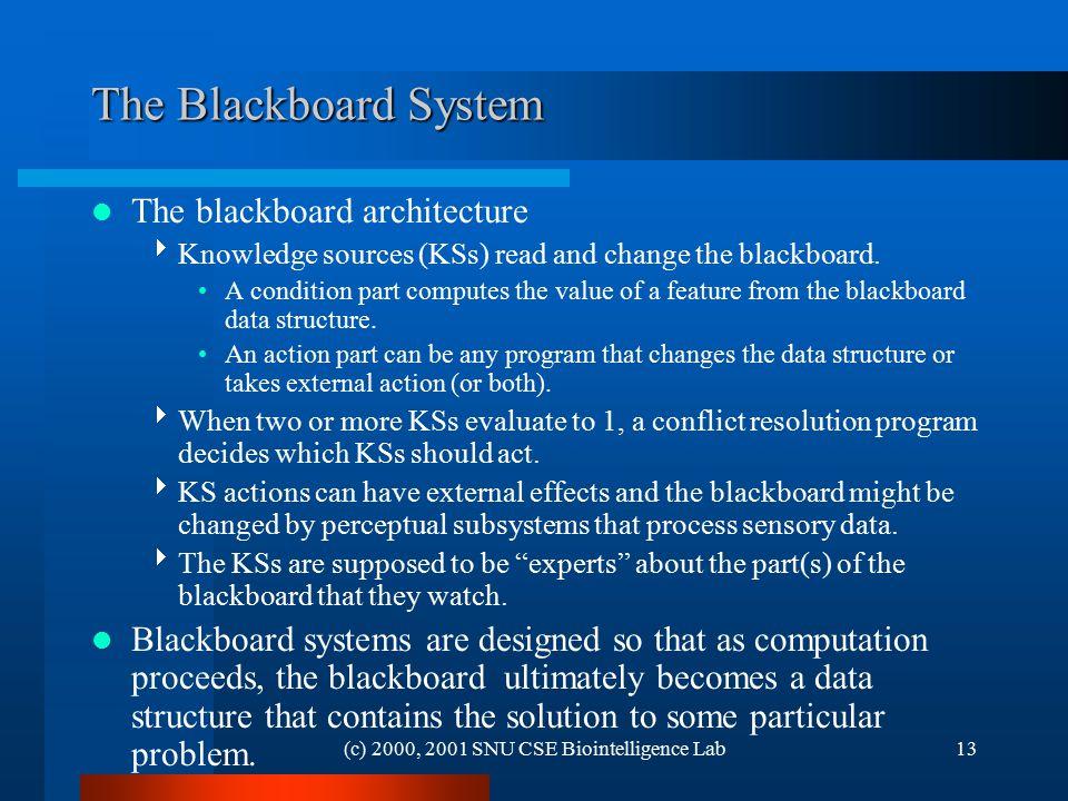 (c) 2000, 2001 SNU CSE Biointelligence Lab13 The Blackboard System The blackboard architecture  Knowledge sources (KSs) read and change the blackboard.