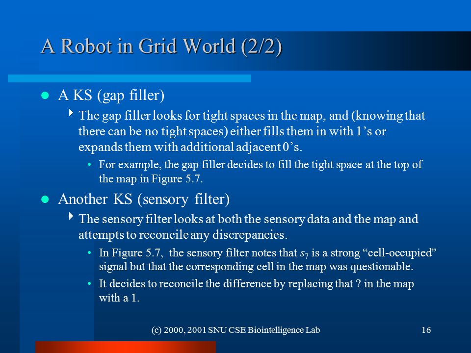(c) 2000, 2001 SNU CSE Biointelligence Lab16 A Robot in Grid World (2/2) A KS (gap filler)  The gap filler looks for tight spaces in the map, and (knowing that there can be no tight spaces) either fills them in with 1's or expands them with additional adjacent 0's.