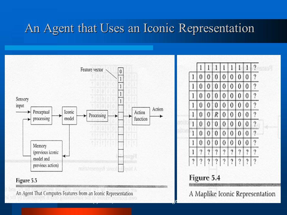 (c) 2000, 2001 SNU CSE Biointelligence Lab9 An Agent that Uses an Iconic Representation