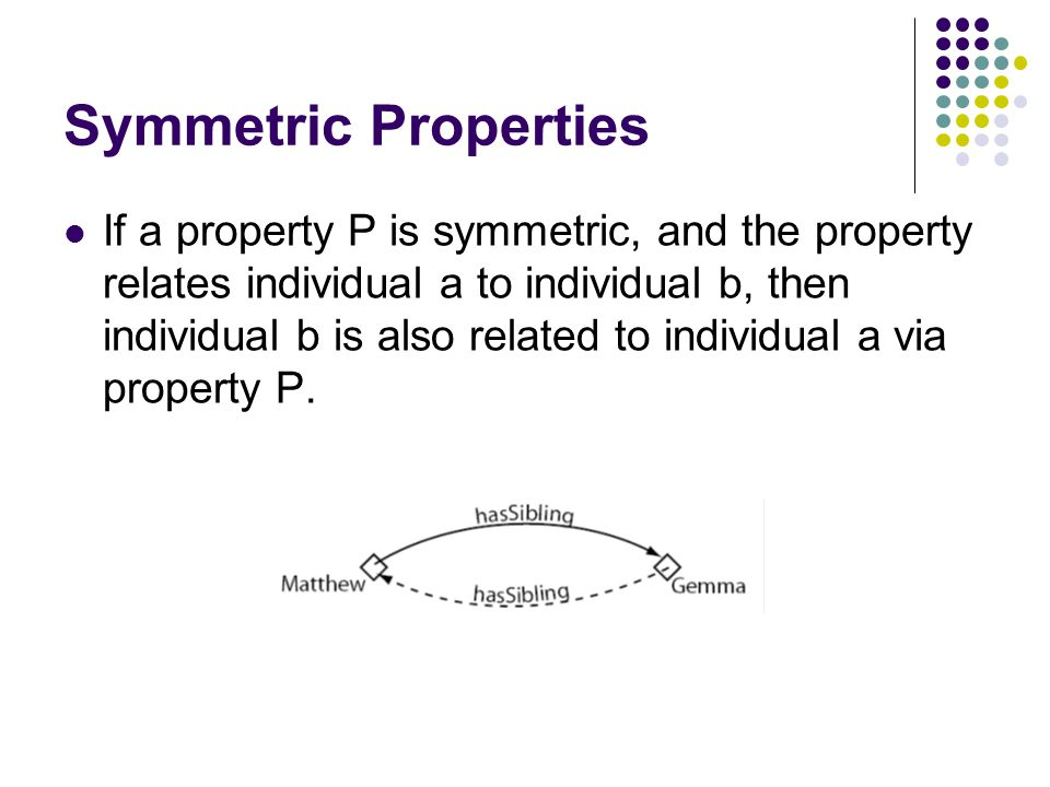 Symmetric Properties If a property P is symmetric, and the property relates individual a to individual b, then individual b is also related to individual a via property P.