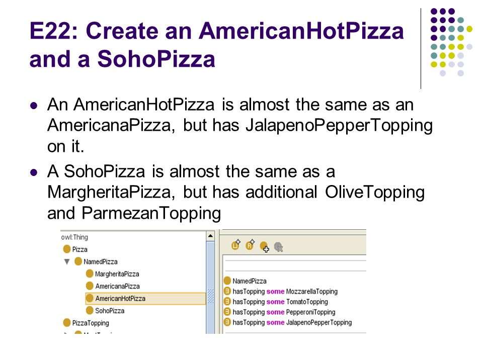 E22: Create an AmericanHotPizza and a SohoPizza An AmericanHotPizza is almost the same as an AmericanaPizza, but has JalapenoPepperTopping on it.
