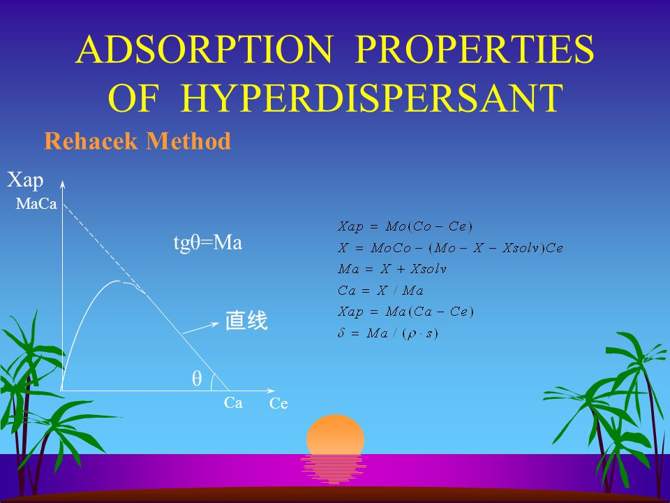 ADSORPTION PROPERTIES OF HYPERDISPERSANT Rehacek Method Ca Ce θ tgθ=Ma 直线 Xap MaCa