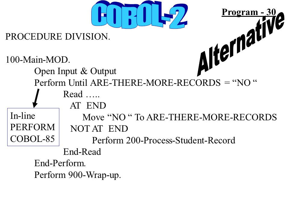 """PROCEDURE DIVISION. 100-Main-MOD. Open Input & Output Perform Until ARE-THERE-MORE-RECORDS = """"NO """" Read ….. AT END Move """"NO """" To ARE-THERE-MORE-RECORD"""