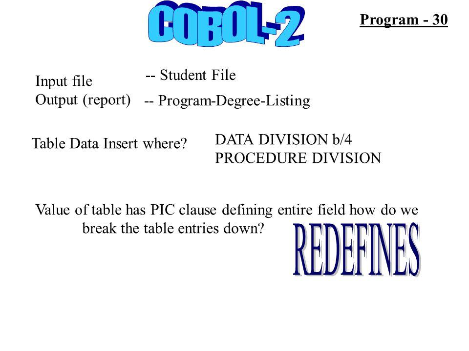 Program - 30 Input file Output (report) Table Data Insert where.