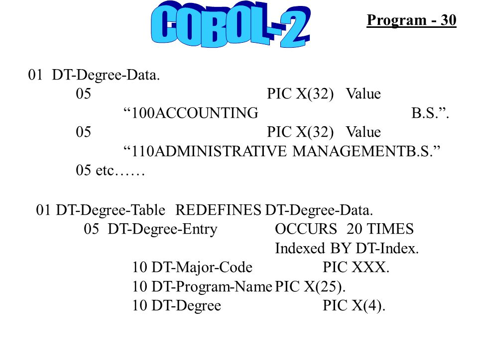 """Program - 30 01 DT-Degree-Data. 05 PIC X(32) Value """"100ACCOUNTING B.S."""". 05 PIC X(32) Value """"110ADMINISTRATIVE MANAGEMENTB.S."""" 05 etc…… 01 DT-Degree-T"""
