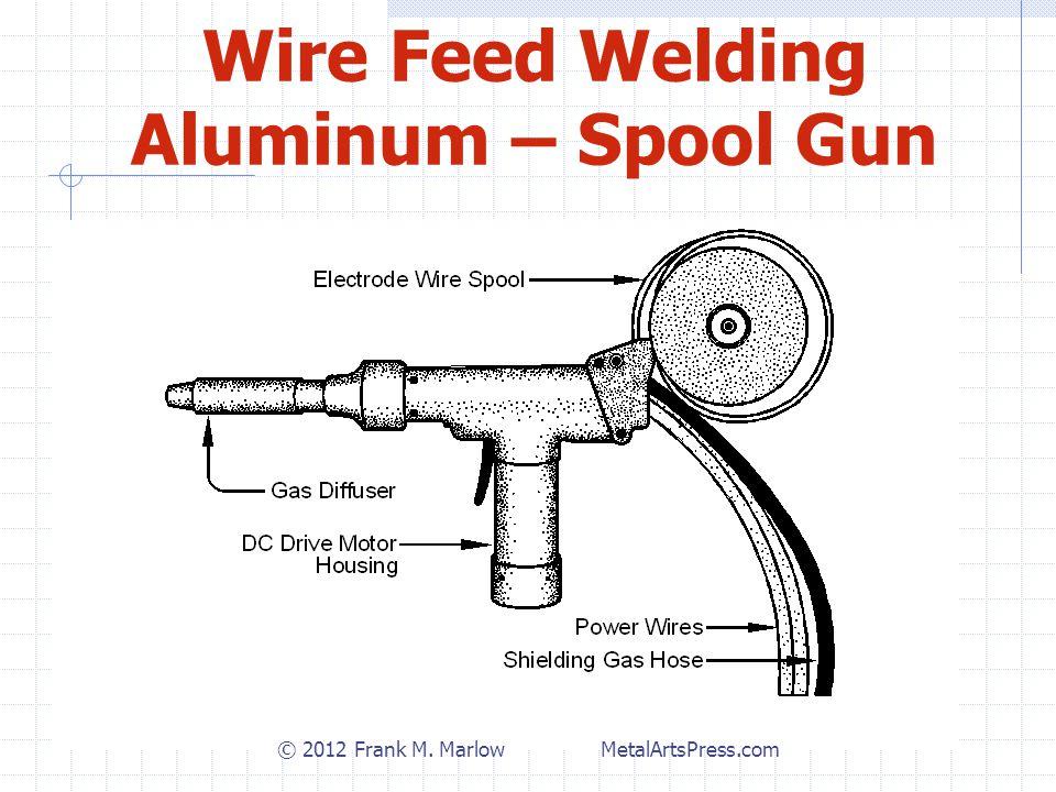 Wire Feed Welding Aluminum – Spool Gun © 2012 Frank M. Marlow MetalArtsPress.com