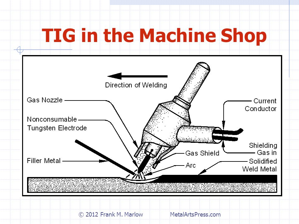 TIG in the Machine Shop © 2012 Frank M. Marlow MetalArtsPress.com