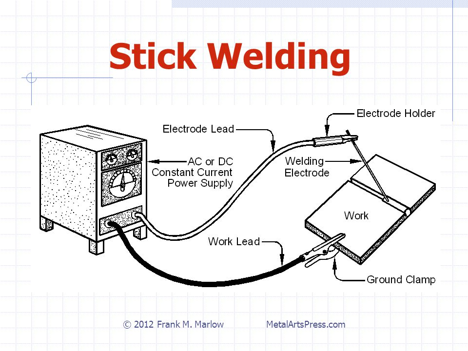 Wire Feed Welding Aluminum Problems Aluminum removes heat rapidly Minimum 180 A power supply 140 A welders that run on 20 A/ 110 Volts won ' t work properly © 2012 Frank M.