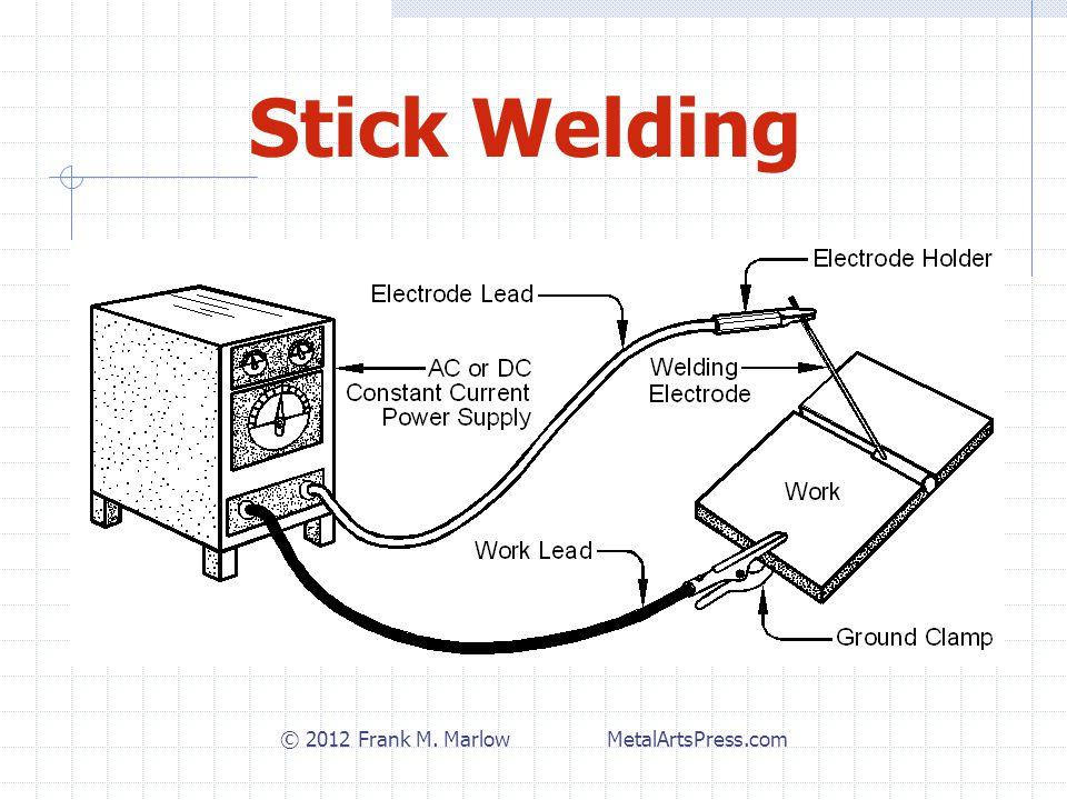 Stick Welding © 2012 Frank M. Marlow MetalArtsPress.com