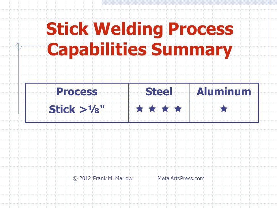 ProcessSteelAluminum Stick >⅛         Stick Welding Process Capabilities Summary © 2012 Frank M.