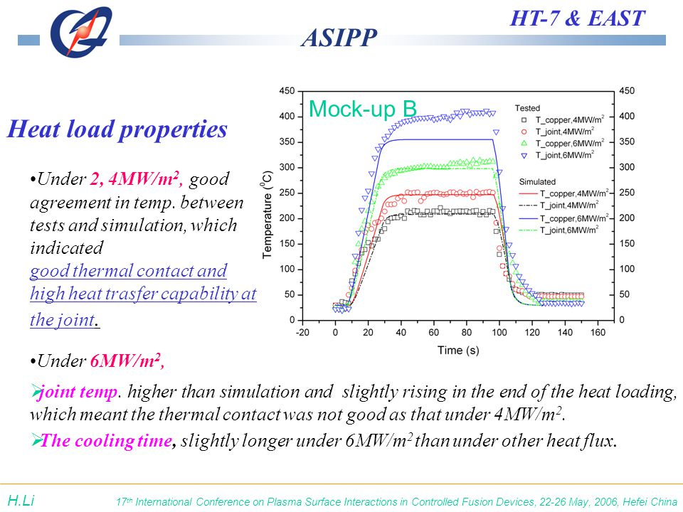 ASIPP HT-7 & EAST 17 th International Conference on Plasma Surface Interactions in Controlled Fusion Devices, 22-26 May, 2006, Hefei China H.Li  joint temp.