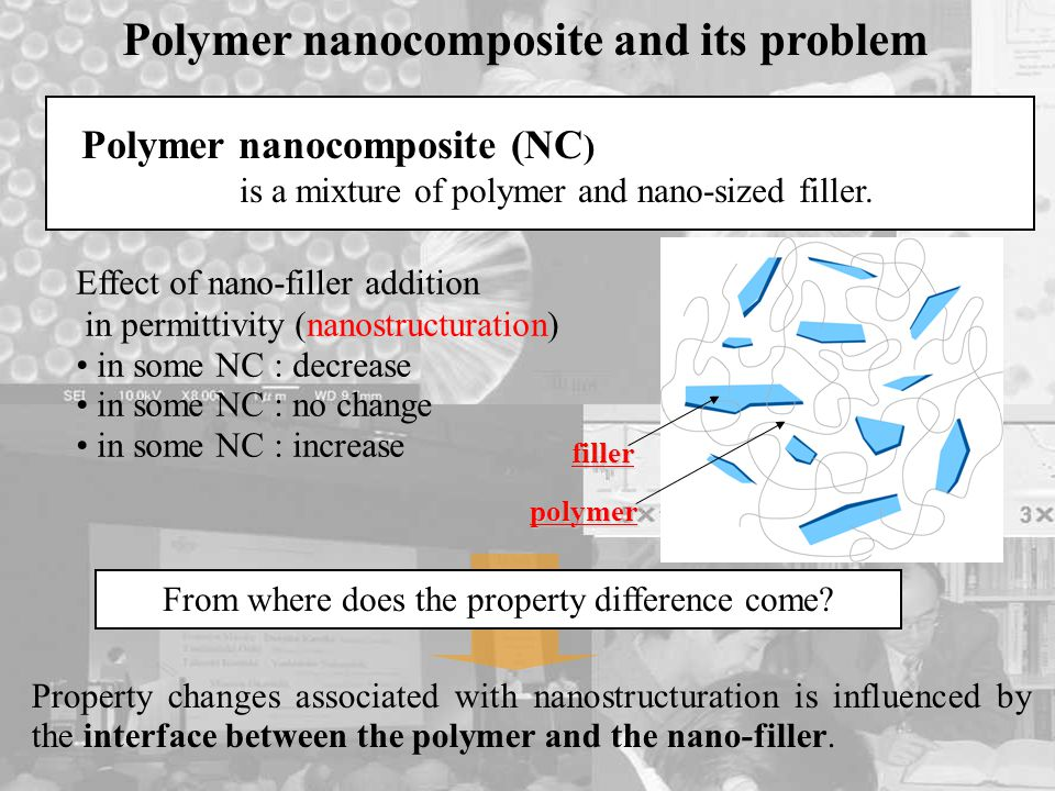 Polymer nanocomposite and its problem Property changes associated with nanostructuration is influenced by the interface between the polymer and the na