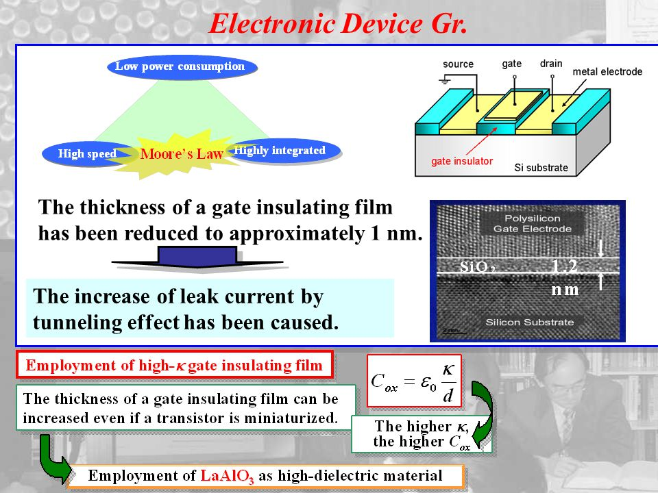 The increase of leak current by tunneling effect has been caused. The thickness of a gate insulating film has been reduced to approximately 1 nm. Elec