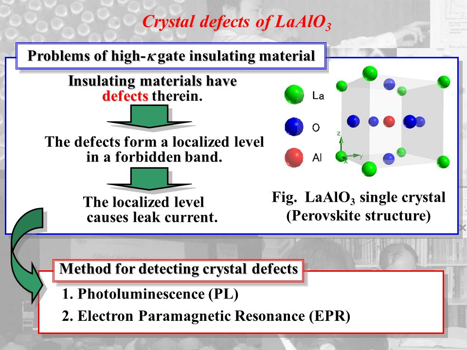 Crystal defects of LaAlO 3 Problems of high-  gate insulating material Method for detecting crystal defects 2.