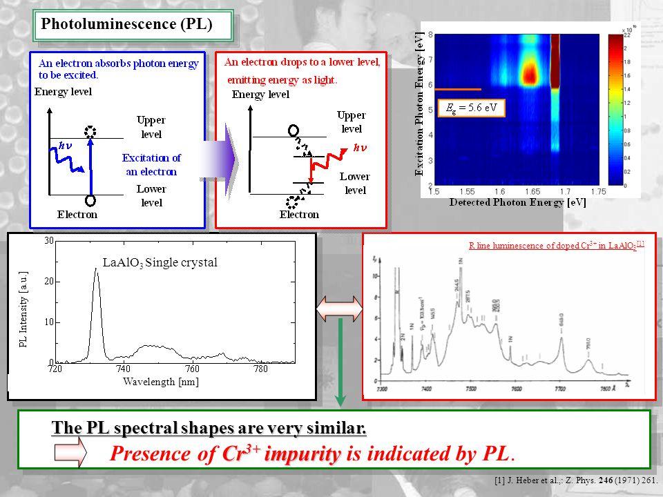 Photoluminescence (PL) [1] J. Heber et al.,: Z. Phys.