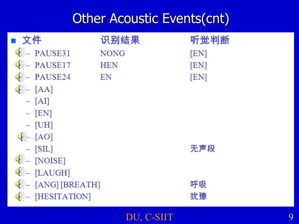 DU, C-SIIT9 Other Acoustic Events(cnt) 文件识别结果听觉判断 文件识别结果听觉判断 –PAUSE31NONG[EN] –PAUSE17HEN[EN] –PAUSE24EN[EN] –[AA] –[AI] –[EN] –[UH] –[AO] –[SIL] 无声段 –[NOISE] –[LAUGH] –[ANG] [BREATH] 呼吸 –[HESITATION] 犹豫