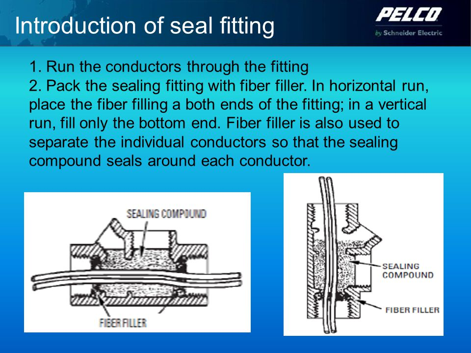 Introduction of seal fitting 1. Run the conductors through the fitting 2.