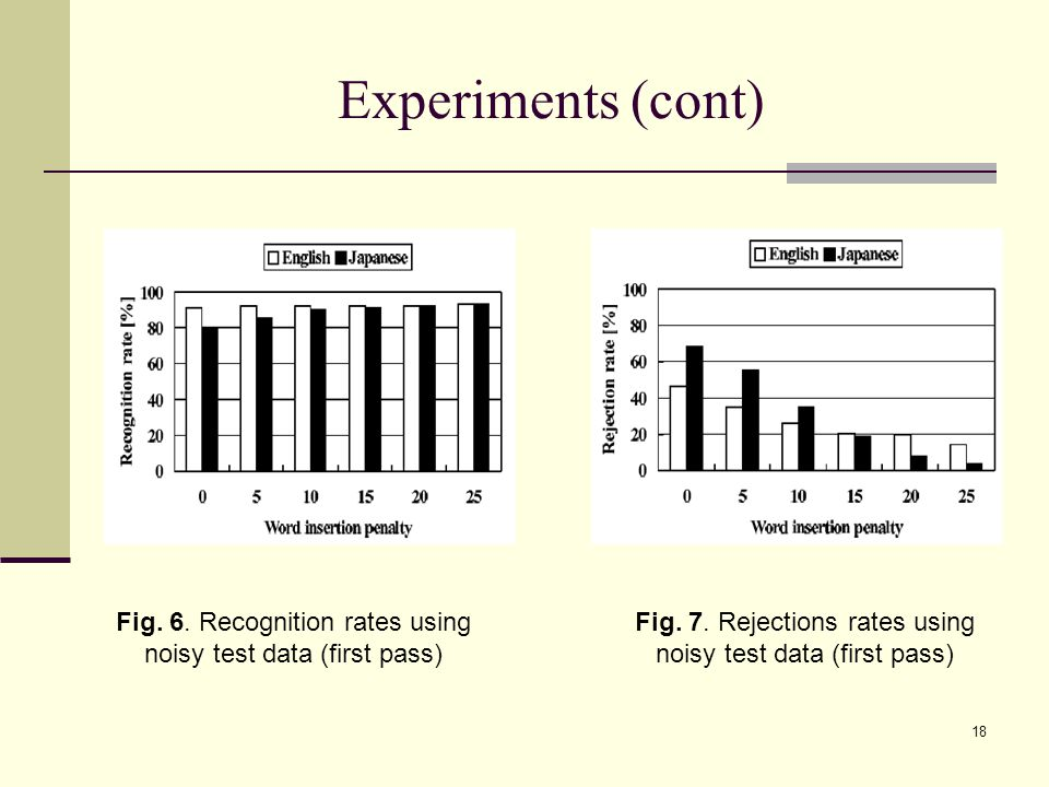 18 Experiments (cont) Fig. 6. Recognition rates using noisy test data (first pass) Fig.