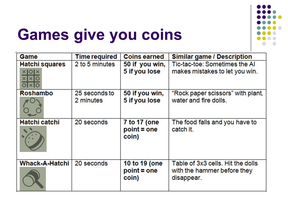 Games give you coins