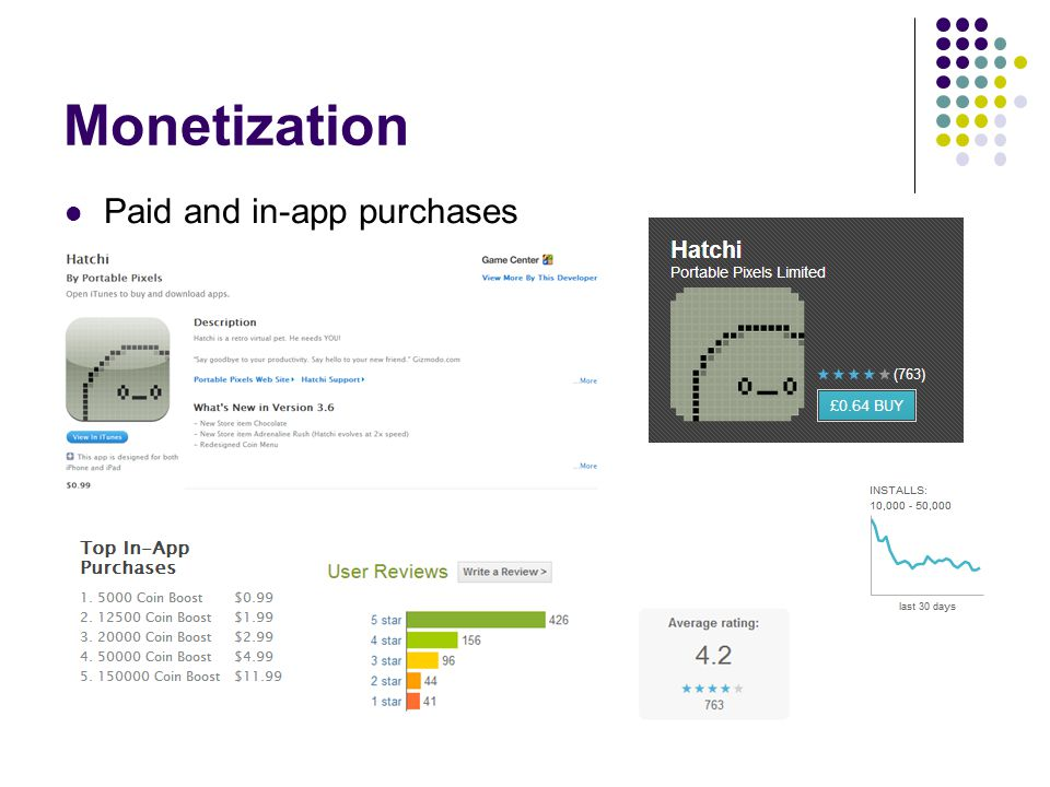 Monetization Paid and in-app purchases