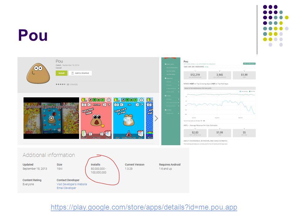 Pou https://play.google.com/store/apps/details id=me.pou.app