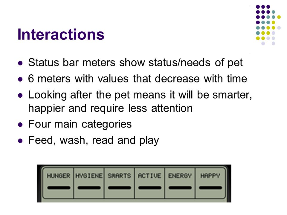 Interactions Status bar meters show status/needs of pet 6 meters with values that decrease with time Looking after the pet means it will be smarter, happier and require less attention Four main categories Feed, wash, read and play