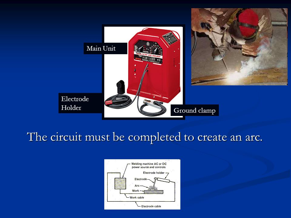 Ground clamp Electrode Holder Main Unit The circuit must be completed to create an arc.