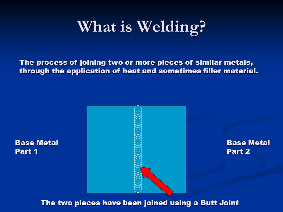What is Welding? The process of joining two or more pieces of similar metals, through the application of heat and sometimes filler material. Base Meta