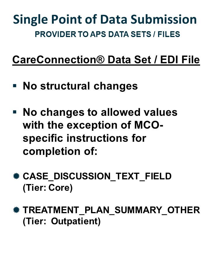 Single Point of Data Submission Service Request Data Set / EDI File  File length remains same  Existing Filler Positions Used: MCO Defined & Required:  MEMBER_PREGNANT  PLACE_SERVICE  PCP_COMMUNICATION  FREQUENCY_UNIT_USE  REQUESTED_UNIT APS Defined & Required:  COVERAGE_INDICATOR PROVIDER TO APS DATA SETS / FILES