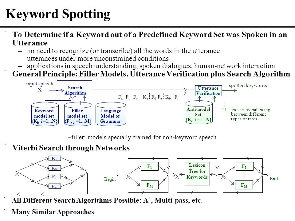 Key Phrase Spotting/Detection Key Phrase: one or a few keywords connected, or connected with some function words –e.g.