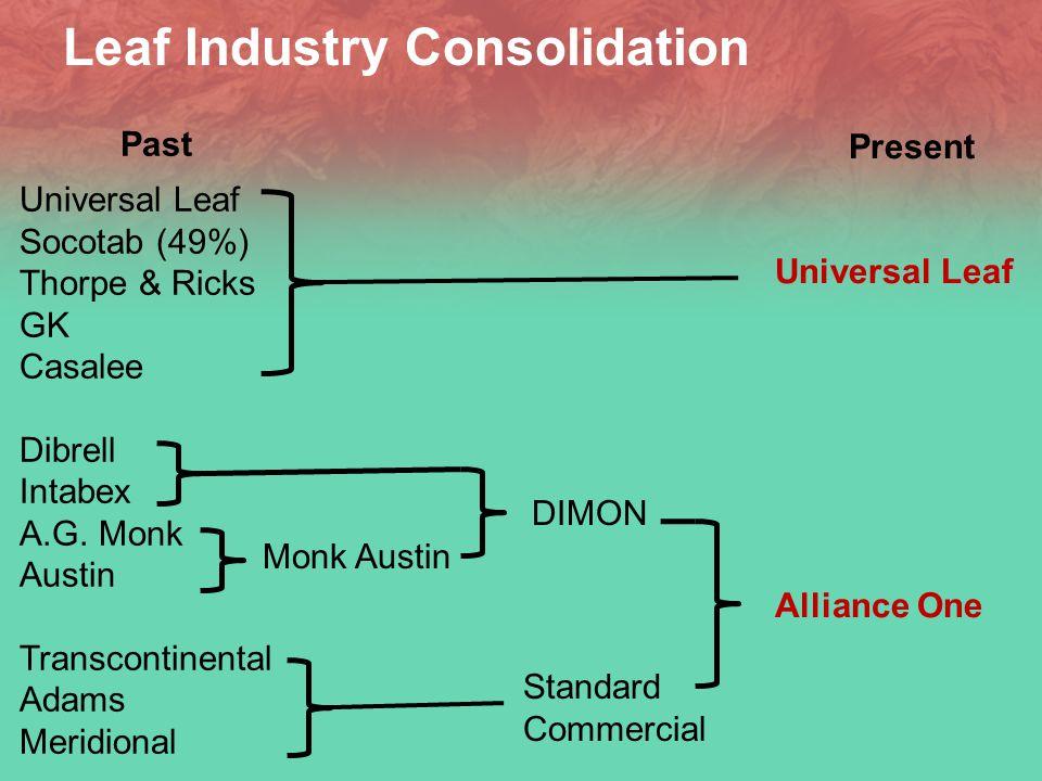 Manufacturer Consolidation JTRJI/Gallaher ImperialAltadis / Commonwealth BATETI / RJ(42%) / Tekel / Scantoco PM USAJohn Middleton / UST PMILakson / Sampoerna / Rothmans, Canada RJConwood