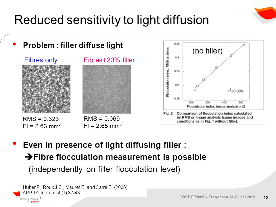 13 COST FP1005 – Trondheim 24-26 oct 2012 Reduced sensitivity to light diffusion Problem : filler diffuse light Even in presence of light diffusing filler :  Fibre flocculation measurement is possible (independently on filler flocculation level) Huber P., Roux J.C., Mauret E.
