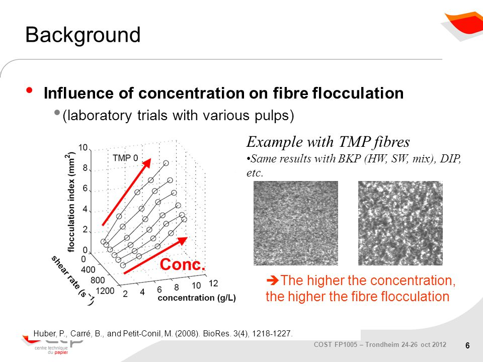 7 COST FP1005 – Trondheim 24-26 oct 2012 Background Influence of crowding factor on pulp flocculation (flocculation varied by changing concentration and pulp mixtures HW/SW) Huber P., Roux J.C., Mauret E., Belgacem N., and Pierre C.