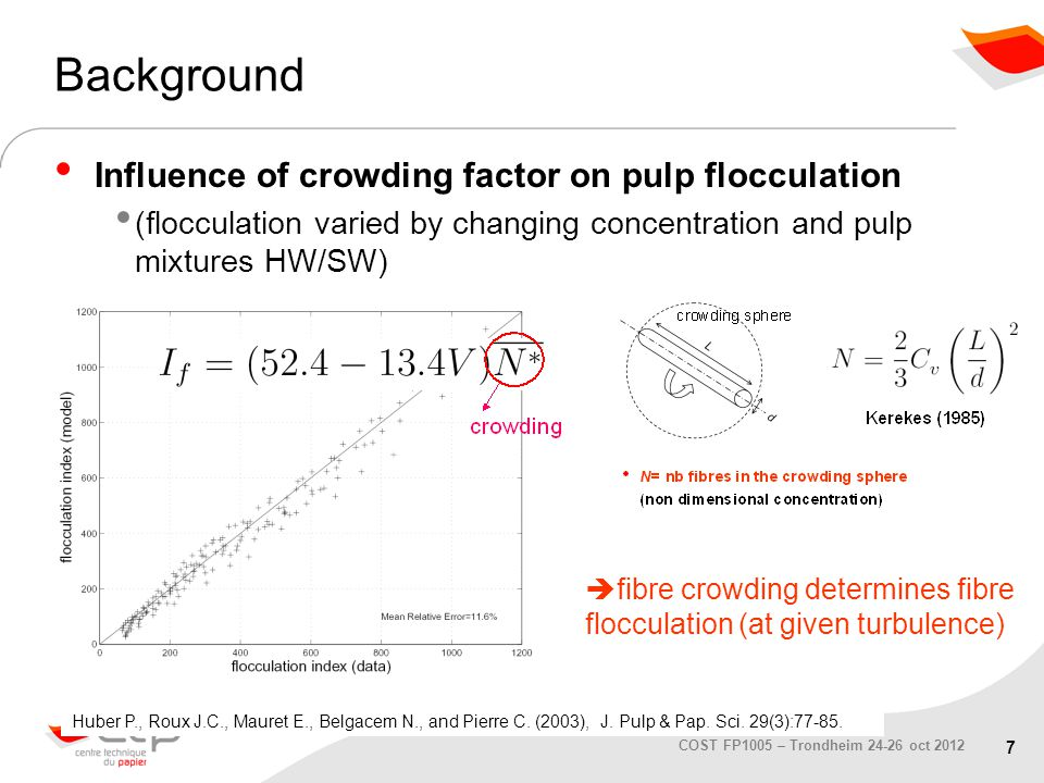 7 COST FP1005 – Trondheim 24-26 oct 2012 Background Influence of crowding factor on pulp flocculation (flocculation varied by changing concentration a