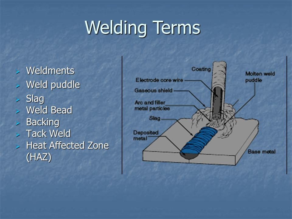 5 Parts of a Weld Joint and Weld Heat Affected Zone