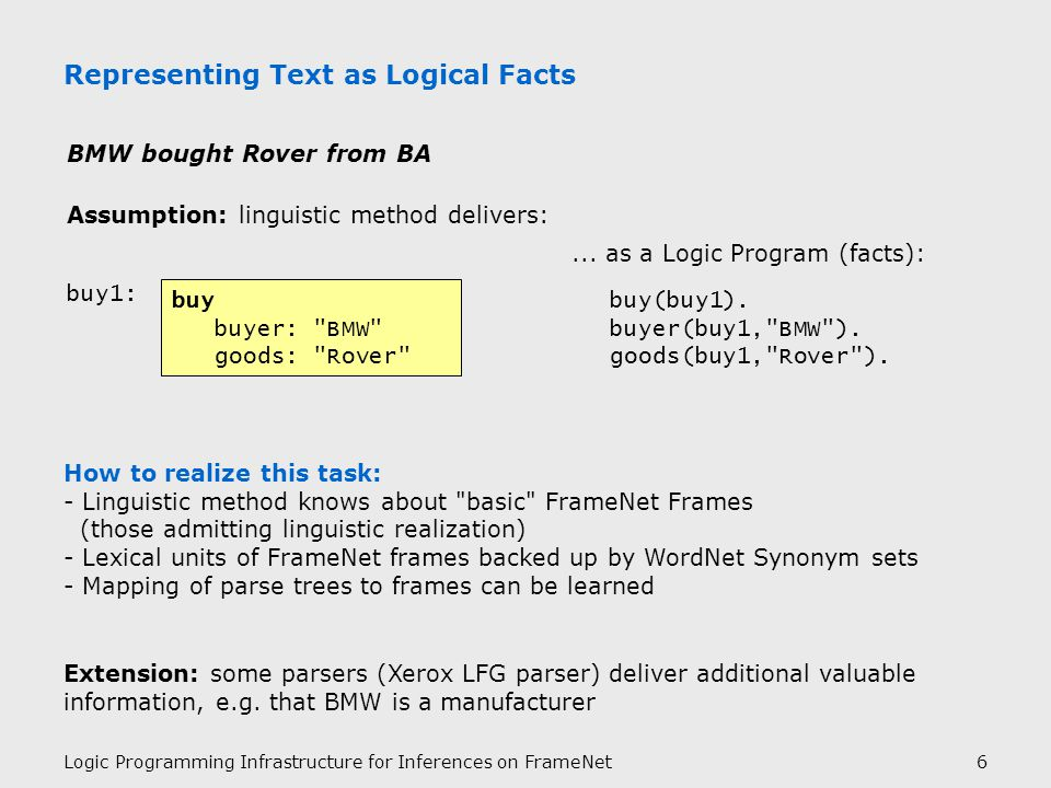 Logic Programming Infrastructure for Inferences on FrameNet6 Representing Text as Logical Facts BMW bought Rover from BA Assumption: linguistic method delivers: buy(buy1).