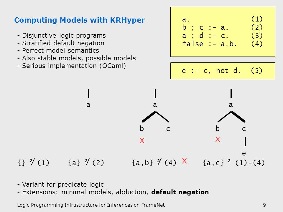 Logic Programming Infrastructure for Inferences on FrameNet9 Computing Models with KRHyper - Disjunctive logic programs - Stratified default negation - Perfect model semantics - Also stable models, possible models - Serious implementation (OCaml) a.